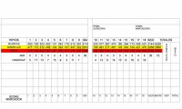a costa adeje golf course scorecard